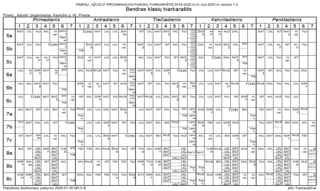 5-8 klasių mokinių tvarkaraštis nuo 2020-02-01