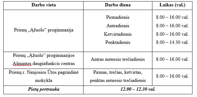 2020-02-18 09_12_52-Vaida Lazauskienė - Word