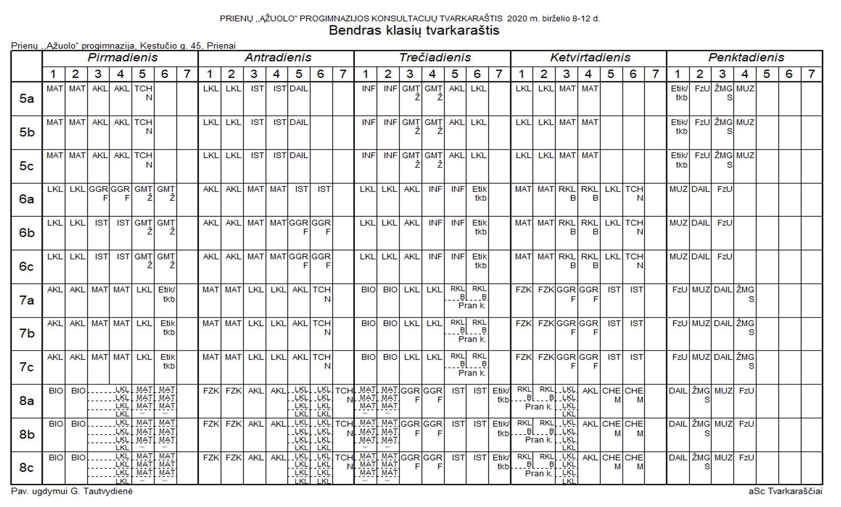 Konsultacijos2020-06-(8-12)